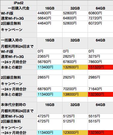 iPad2_2ndLine.png